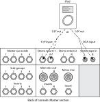 83-masteripodconnect